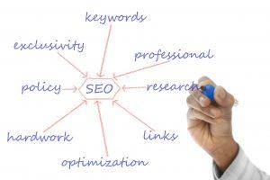 6 cách thiết kế lại trang web có thể giúp doanh nghiệp của bạn